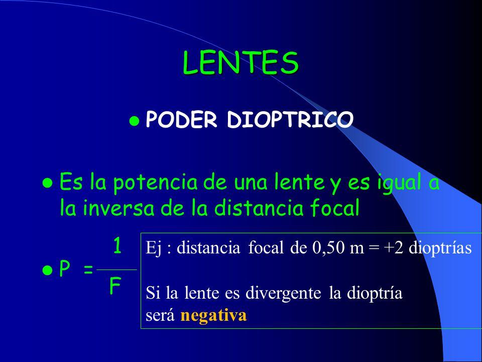 LENTES PODER DIOPTRICO