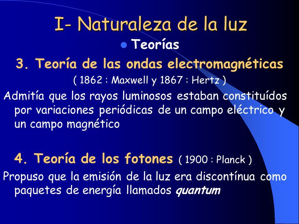 3. Teoría de las ondas electromagnéticas