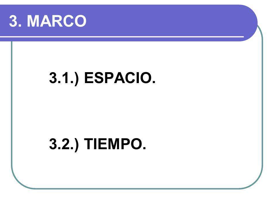 3. MARCO 3.1.) ESPACIO. 3.2.) TIEMPO.
