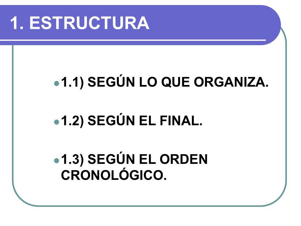 1. ESTRUCTURA 1.1) SEGÚN LO QUE ORGANIZA. 1.2) SEGÚN EL FINAL.