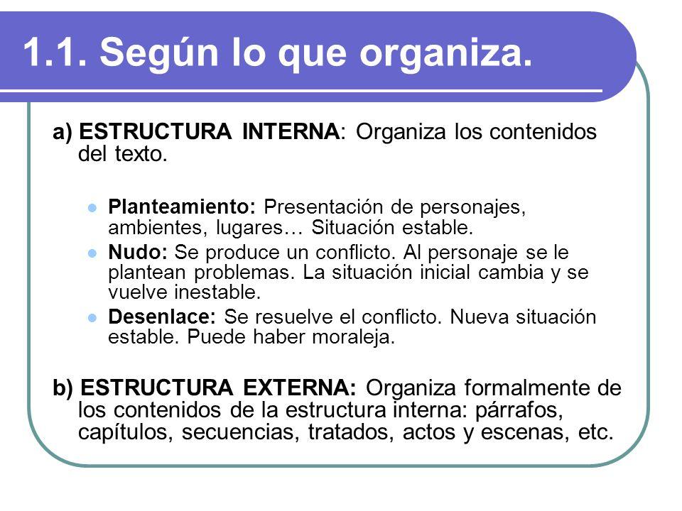 1.1. Según lo que organiza. a) ESTRUCTURA INTERNA: Organiza los contenidos del texto.