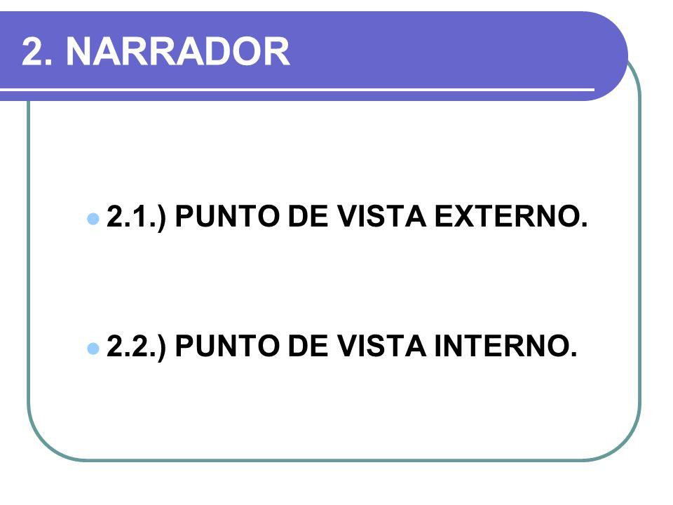 2. NARRADOR 2.1.) PUNTO DE VISTA EXTERNO.