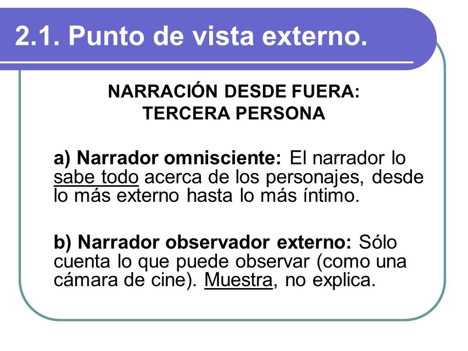 NARRACIÓN DESDE FUERA: