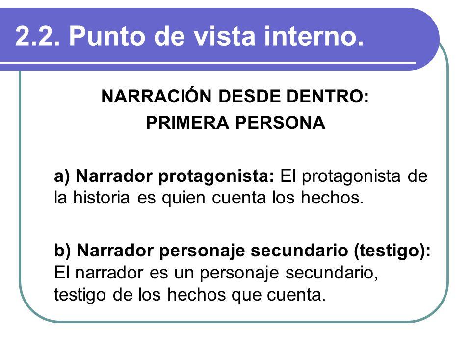 NARRACIÓN DESDE DENTRO: