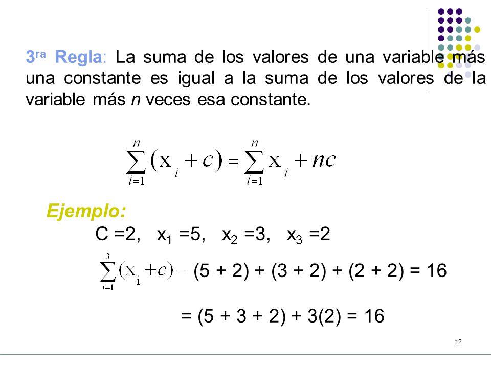 Ejemplo: C =2, x1 =5, x2 =3, x3 =2 (5 + 2) + (3 + 2) + (2 + 2) = 16