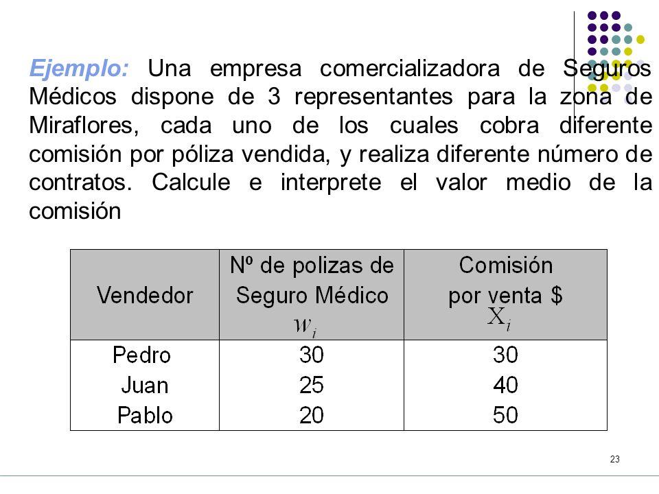 Ejemplo: Una empresa comercializadora de Seguros Médicos dispone de 3 representantes para la zona de Miraflores, cada uno de los cuales cobra diferente comisión por póliza vendida, y realiza diferente número de contratos.