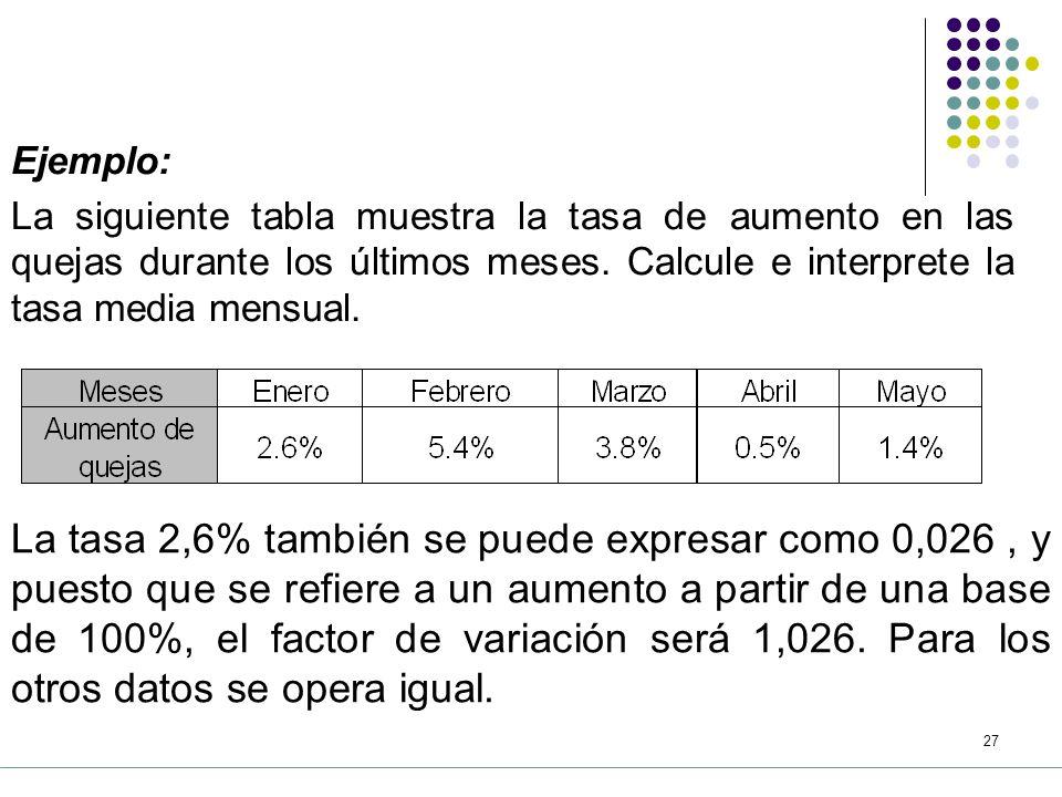 Ejemplo: La siguiente tabla muestra la tasa de aumento en las quejas durante los últimos meses. Calcule e interprete la tasa media mensual.