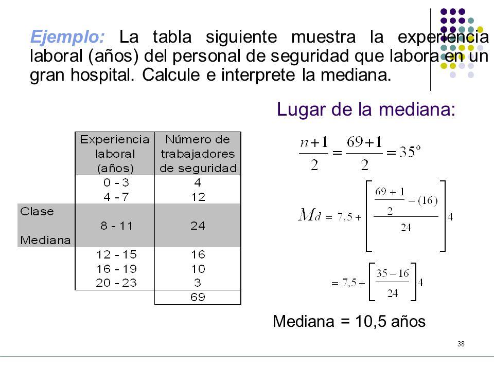 Ejemplo: La tabla siguiente muestra la experiencia laboral (años) del personal de seguridad que labora en un gran hospital. Calcule e interprete la mediana.
