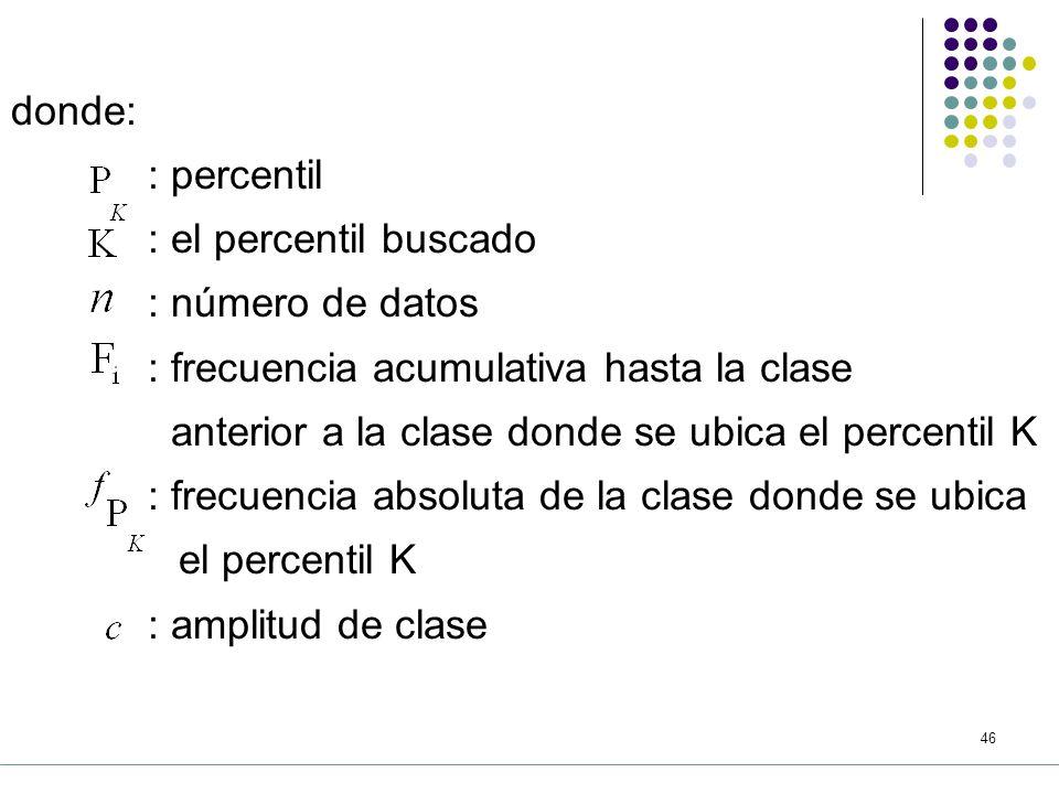 donde: : percentil. : el percentil buscado. : número de datos. : frecuencia acumulativa hasta la clase.