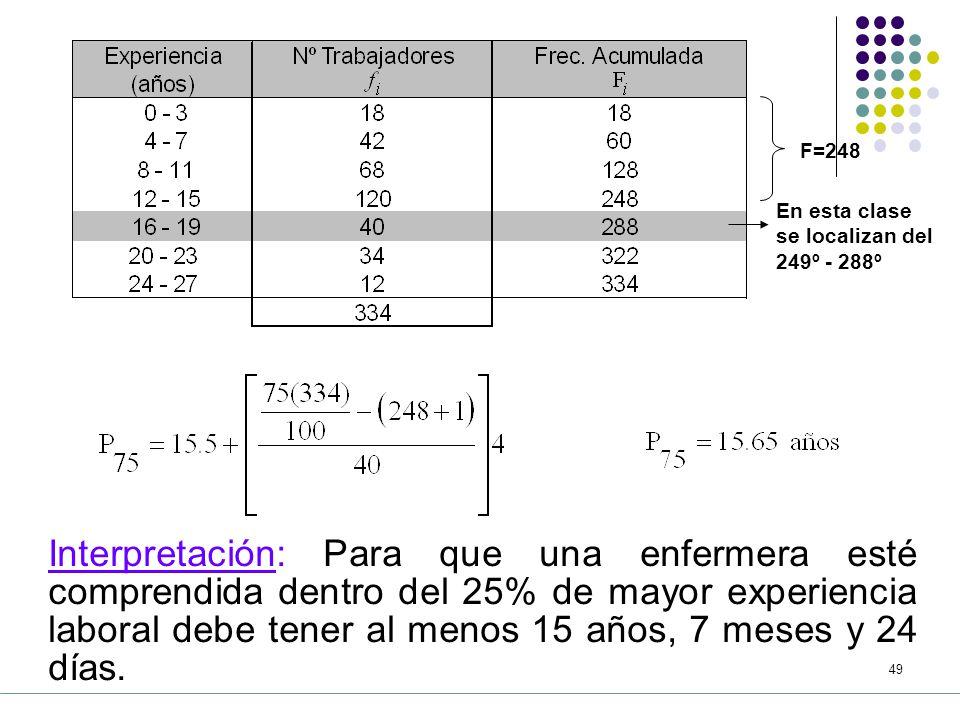 F=248 En esta clase. se localizan del. 249º - 288º.