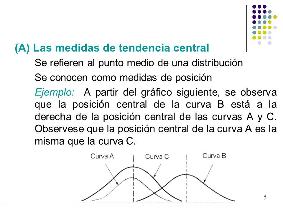 (A) Las medidas de tendencia central