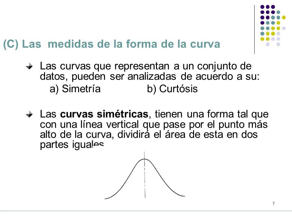 (C) Las medidas de la forma de la curva
