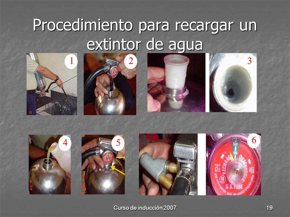 Procedimiento para recargar un extintor de agua
