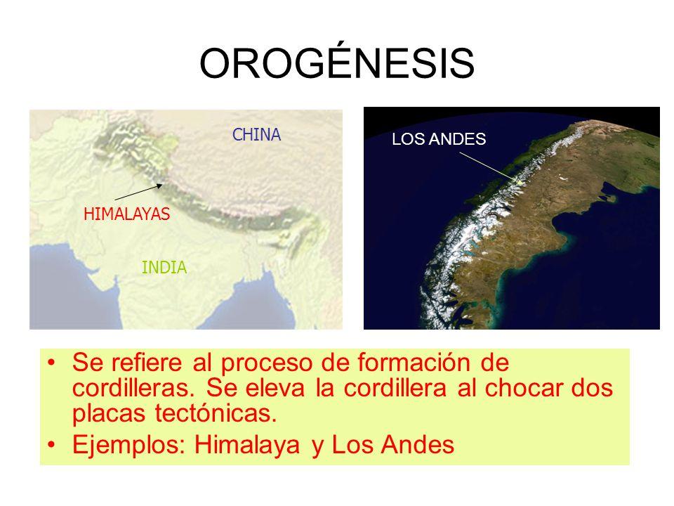 OROGÉNESIS CHINA. LOS ANDES. HIMALAYAS. INDIA.