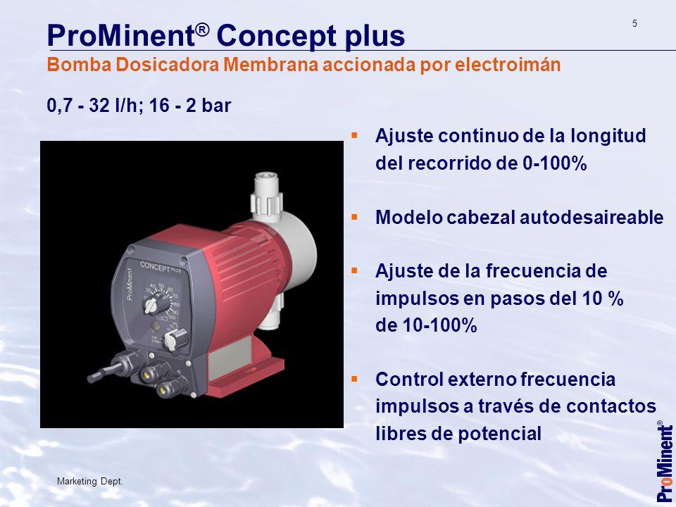 ProMinent® Concept plus Bomba Dosicadora Membrana accionada por electroimán
