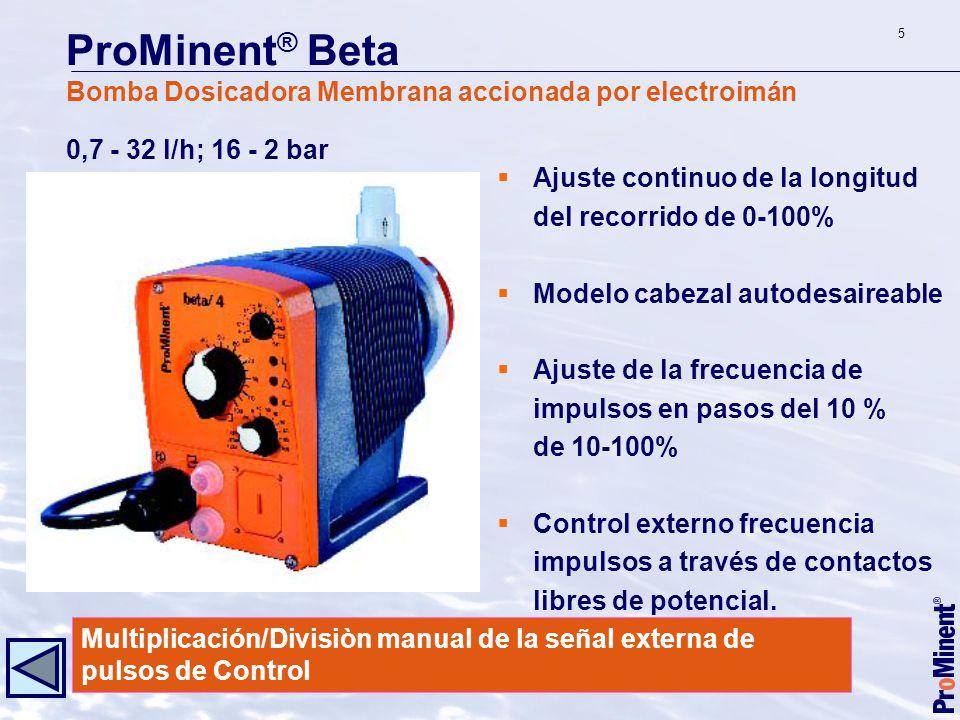 ProMinent® Beta Bomba Dosicadora Membrana accionada por electroimán