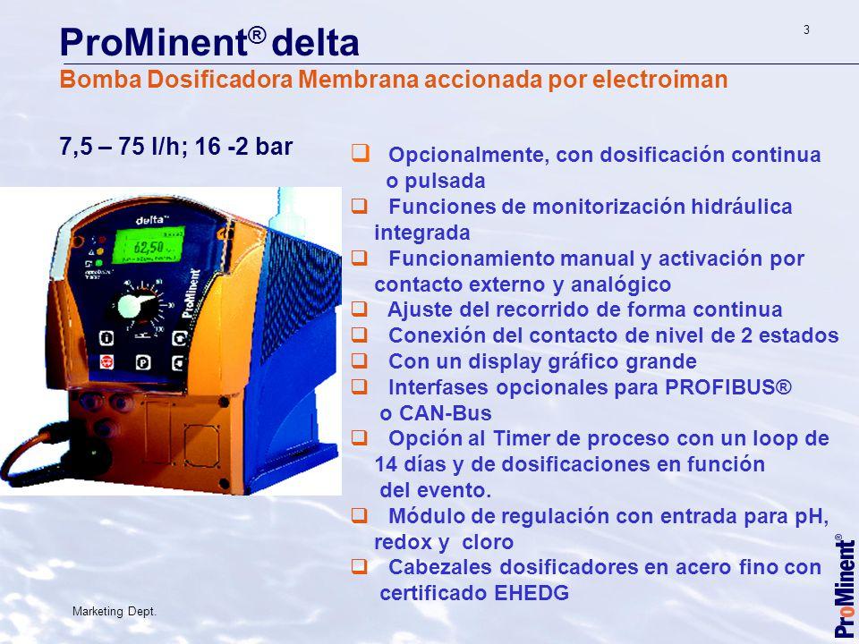 ProMinent® delta Bomba Dosificadora Membrana accionada por electroiman