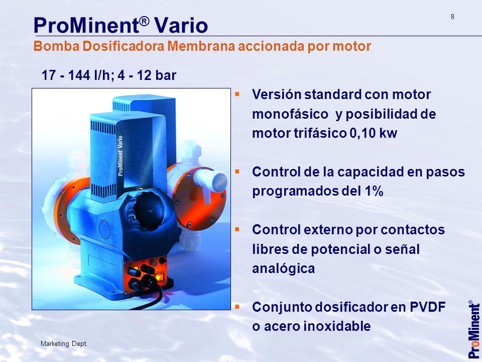 ProMinent® Vario Bomba Dosificadora Membrana accionada por motor