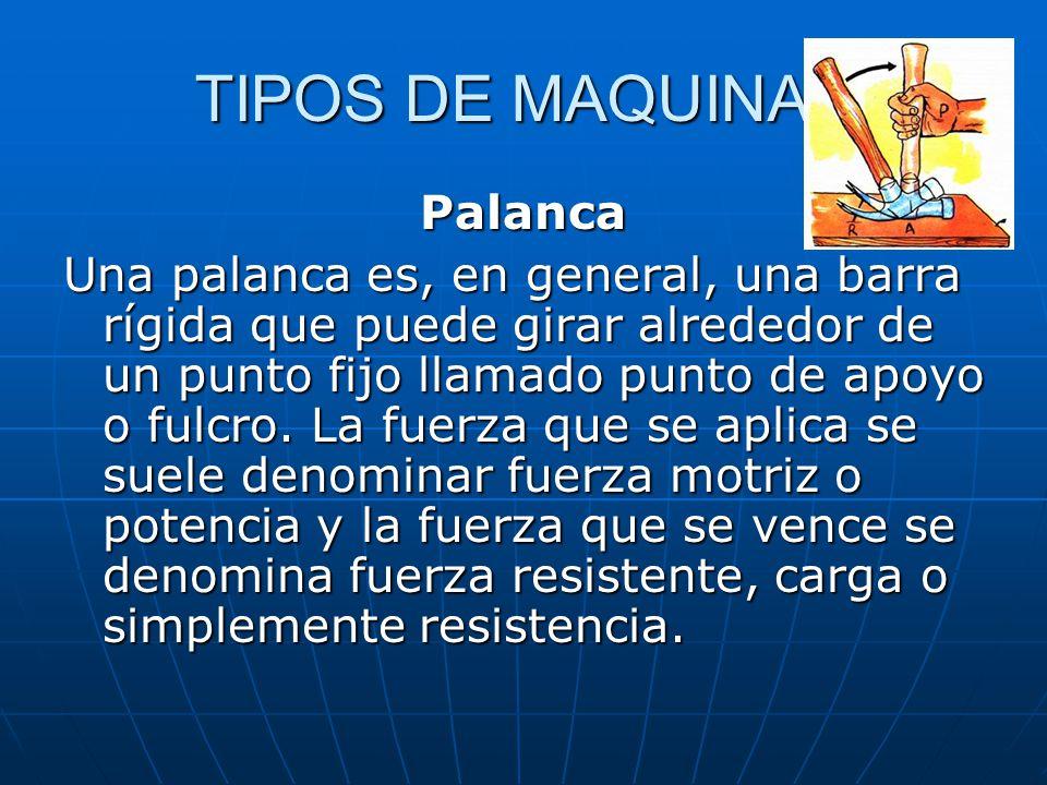 TIPOS DE MAQUINAS Palanca