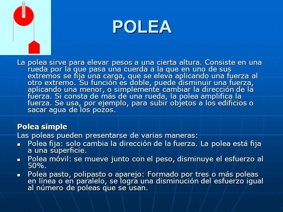 POLEA