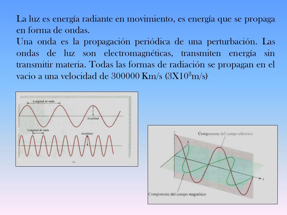 La luz es energía radiante en movimiento, es energía que se propaga en forma de ondas.