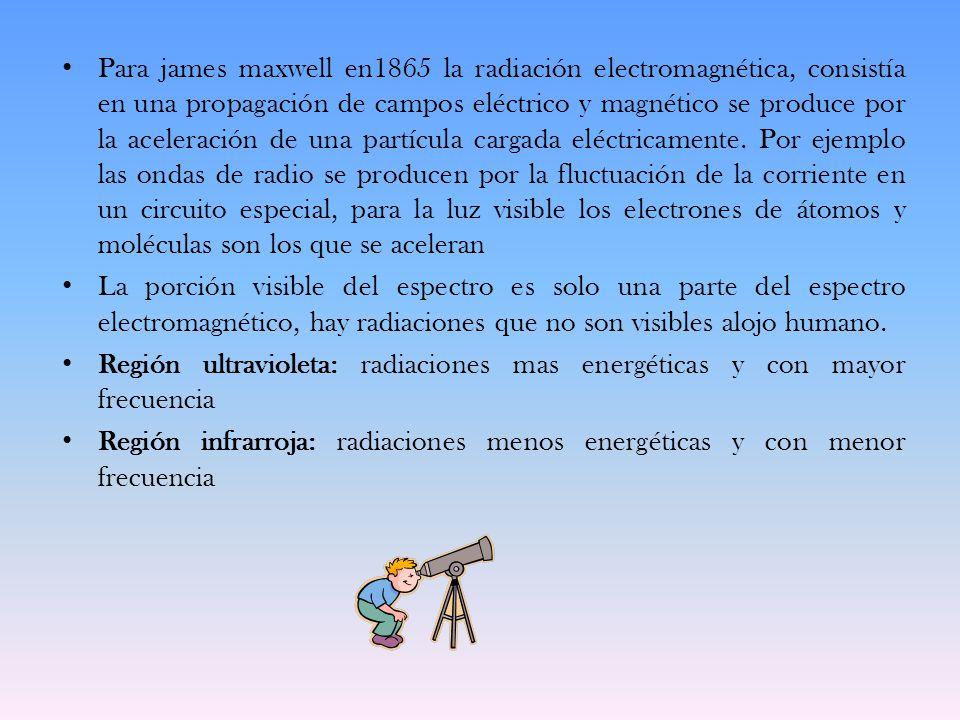 Para james maxwell en1865 la radiación electromagnética, consistía en una propagación de campos eléctrico y magnético se produce por la aceleración de una partícula cargada eléctricamente. Por ejemplo las ondas de radio se producen por la fluctuación de la corriente en un circuito especial, para la luz visible los electrones de átomos y moléculas son los que se aceleran
