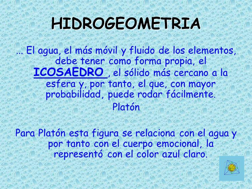 HIDROGEOMETRIA