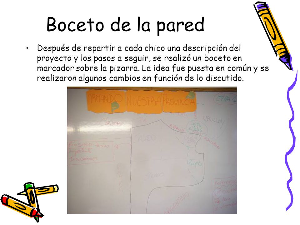 Boceto de la pared