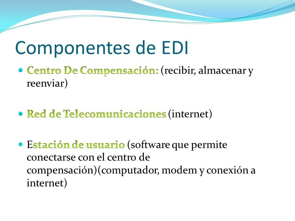 Componentes de EDI Centro De Compensación: (recibir, almacenar y reenviar) Red de Telecomunicaciones (internet)