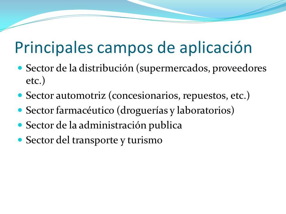 Principales campos de aplicación