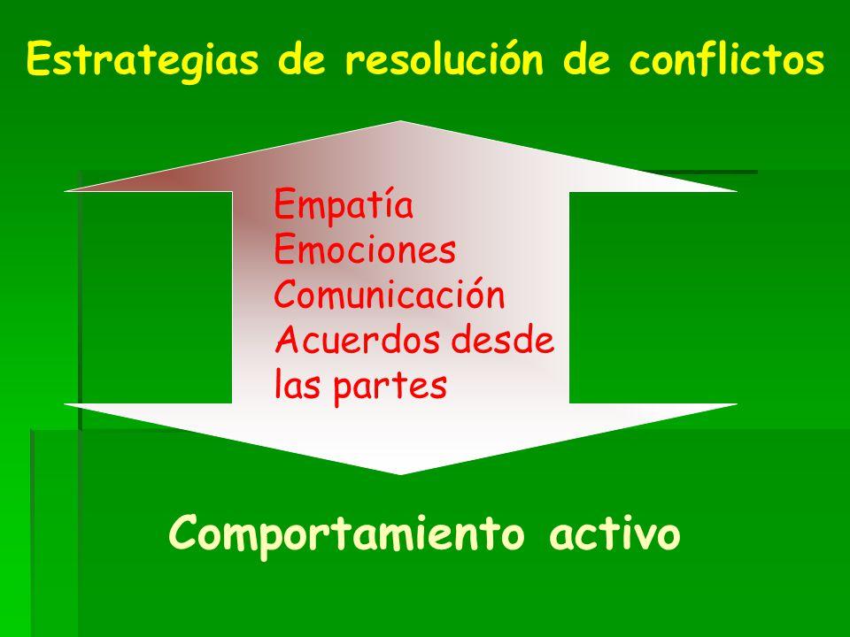 Estrategias de resolución de conflictos Comportamiento activo