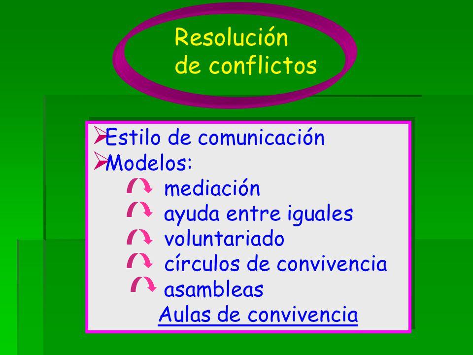Resolución de conflictos Estilo de comunicación Modelos: mediación