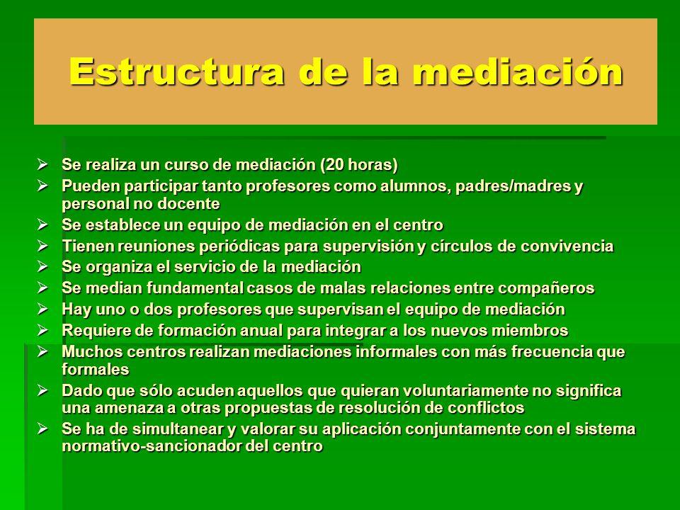Estructura de la mediación