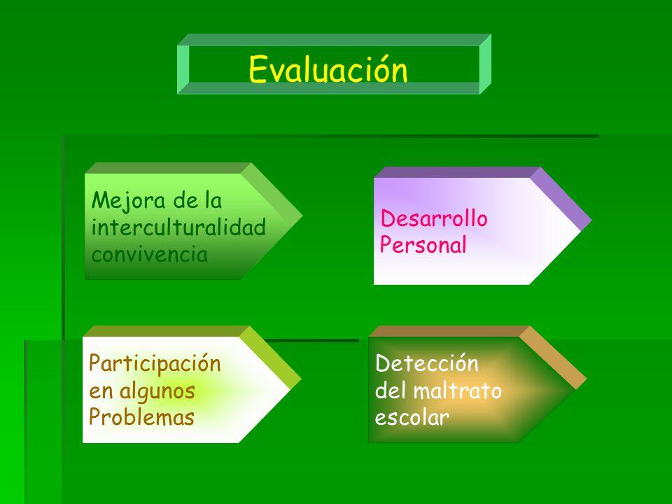 Evaluación Mejora de la interculturalidad convivencia Desarrollo