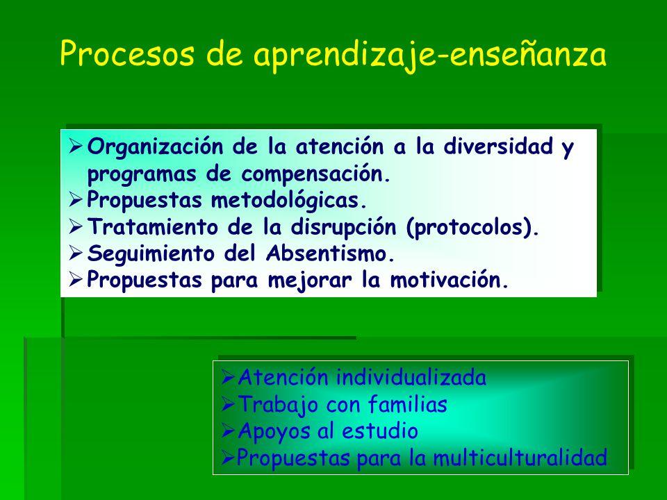 Procesos de aprendizaje-enseñanza