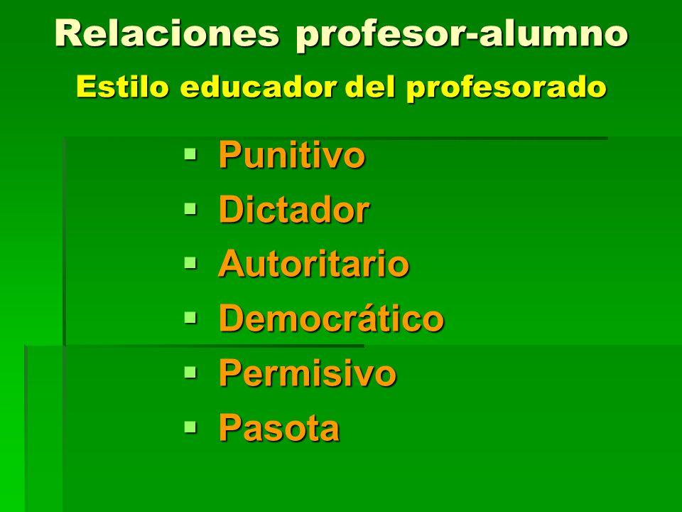Relaciones profesor-alumno