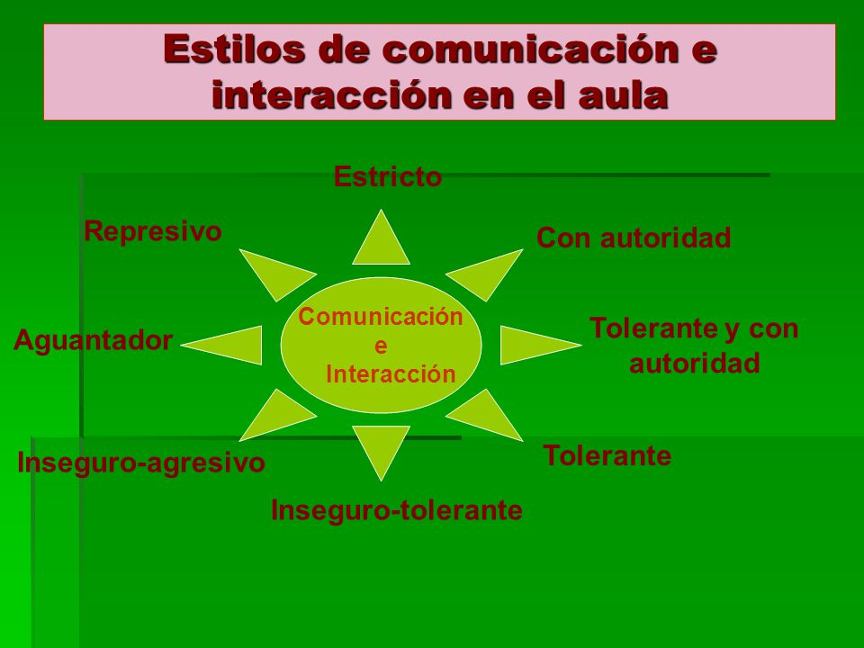 Estilos de comunicación e interacción en el aula