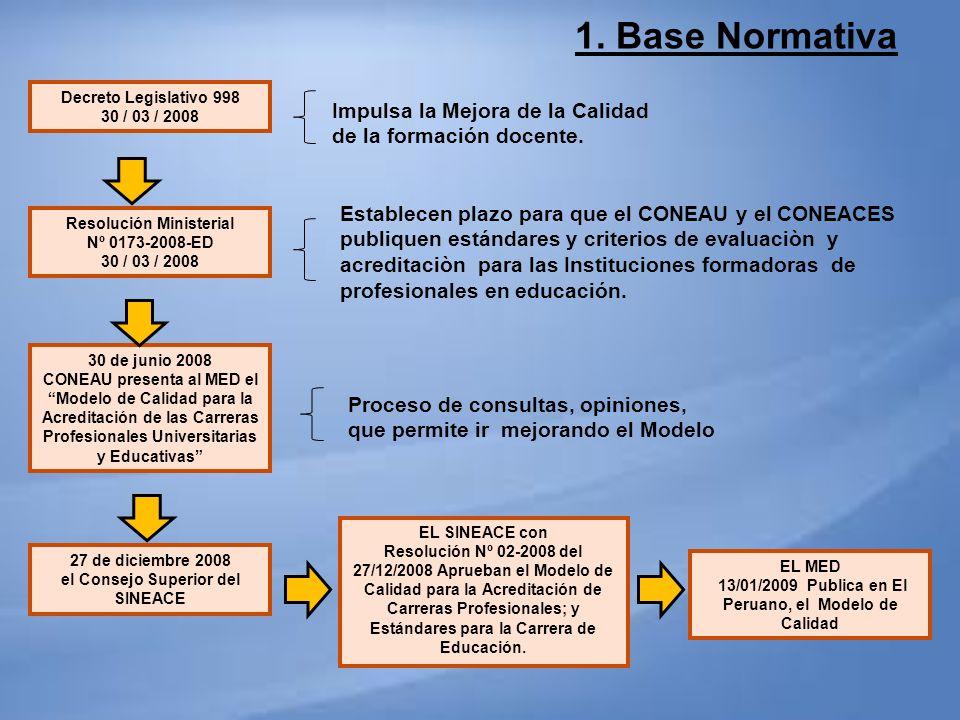 Resolución Ministerial el Consejo Superior del SINEACE