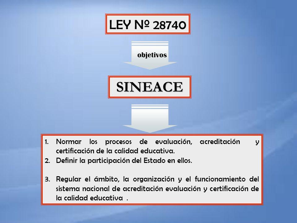 LEY Nº 28740 objetivos. SINEACE. Normar los procesos de evaluación, acreditación y certificación de la calidad educativa.