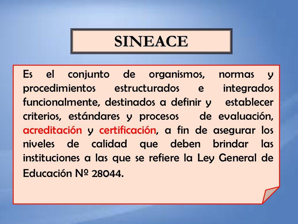 SINEACE