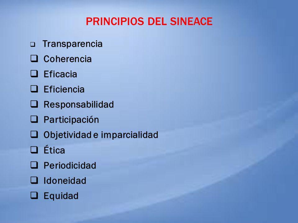 PRINCIPIOS DEL SINEACE