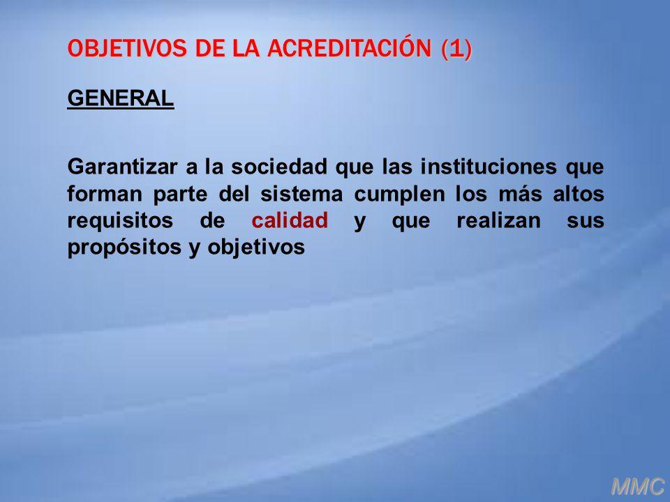 OBJETIVOS DE LA ACREDITACIÓN (1)