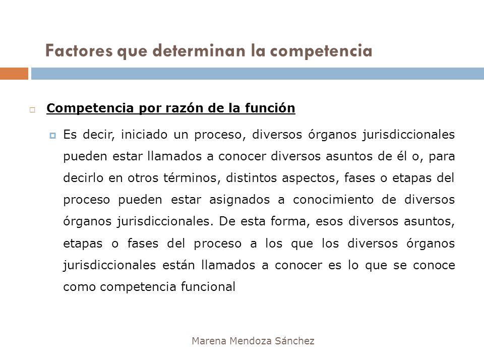 Factores que determinan la competencia