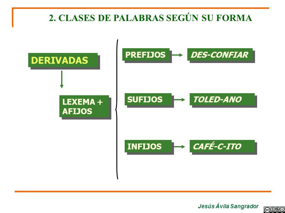 2. CLASES DE PALABRAS SEGÚN SU FORMA