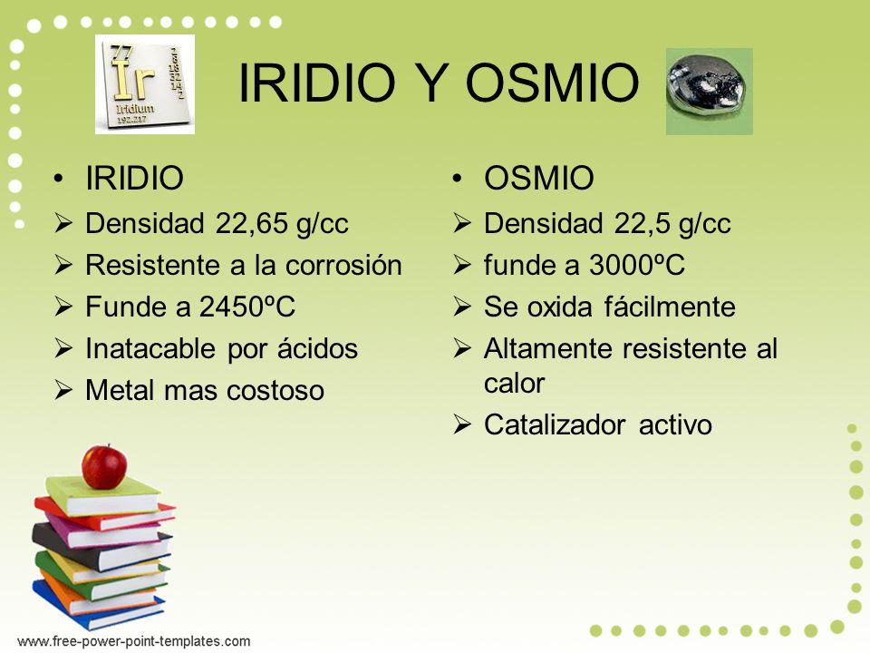 IRIDIO Y OSMIO IRIDIO OSMIO Densidad 22,65 g/cc