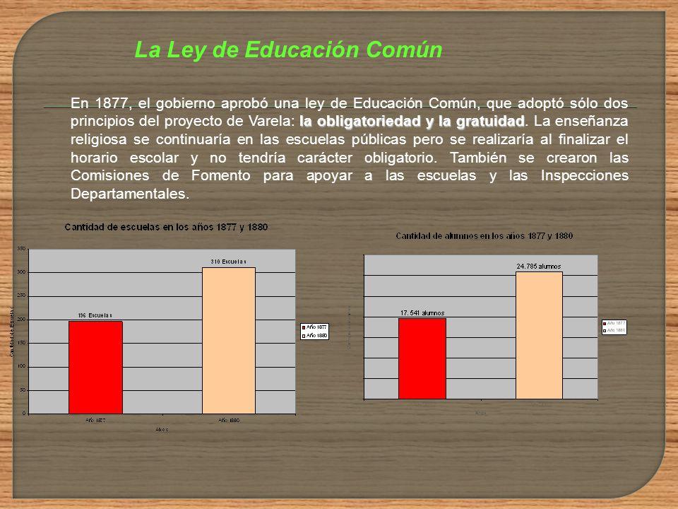 La Ley de Educación Común
