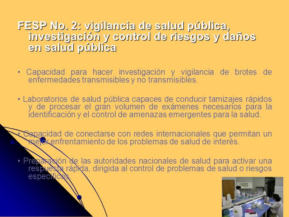 FESP No. 2: vigilancia de salud pública, investigación y control de riesgos y daños en salud pública