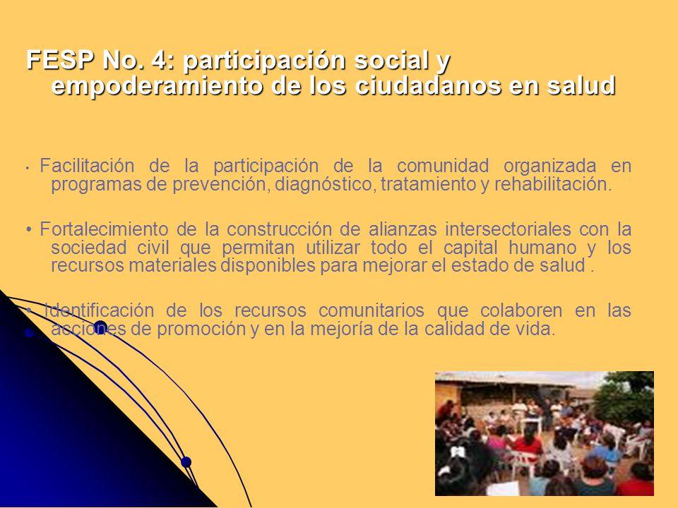 FESP No. 4: participación social y empoderamiento de los ciudadanos en salud