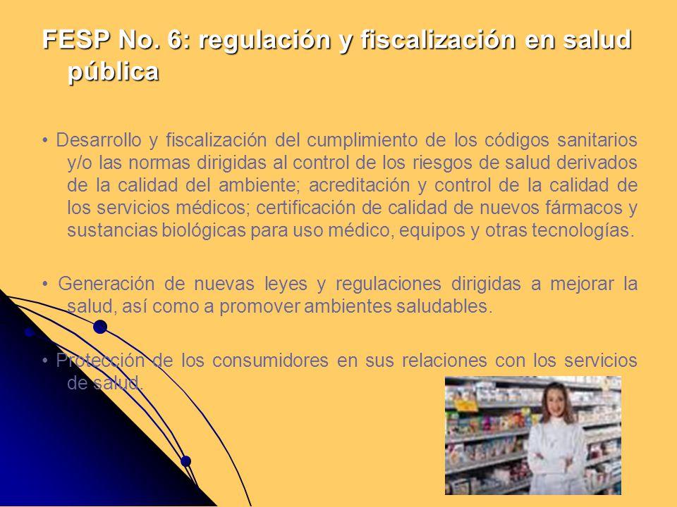 FESP No. 6: regulación y fiscalización en salud pública