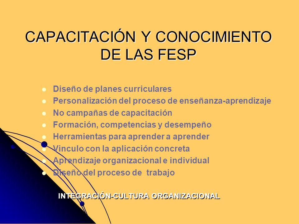 CAPACITACIÓN Y CONOCIMIENTO DE LAS FESP